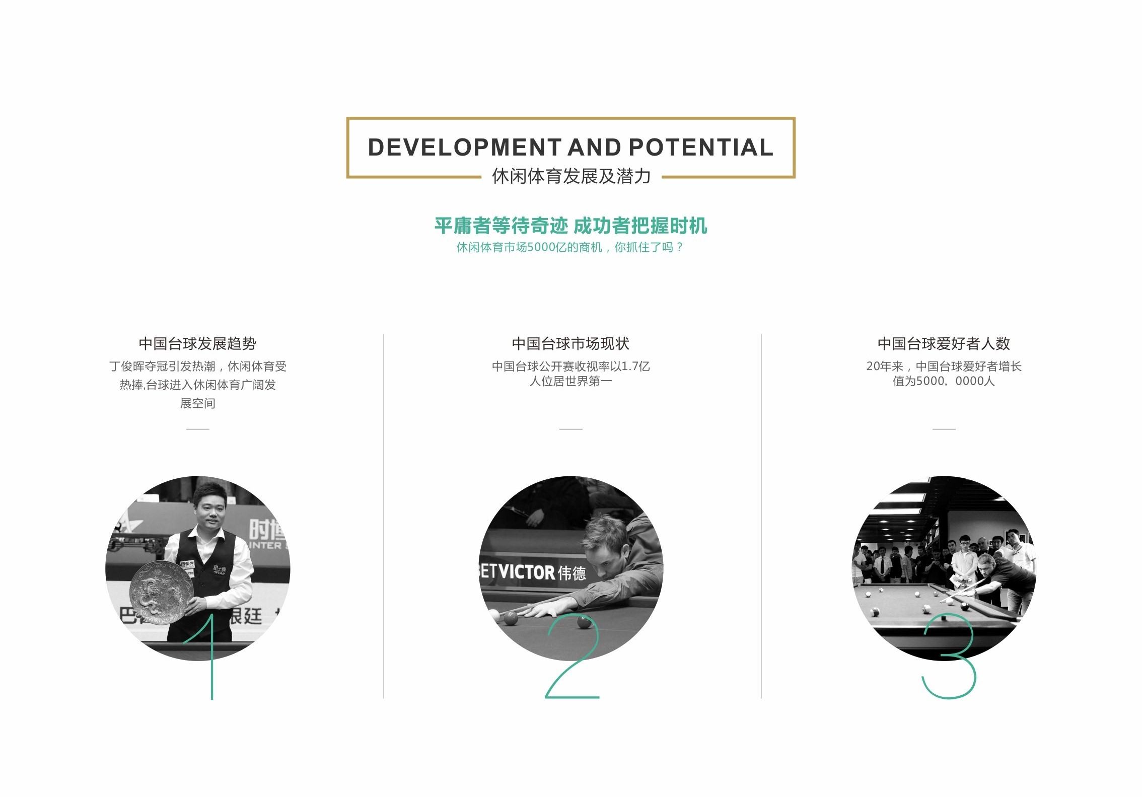 峻奥画册 - 休闲体育发展及潜力